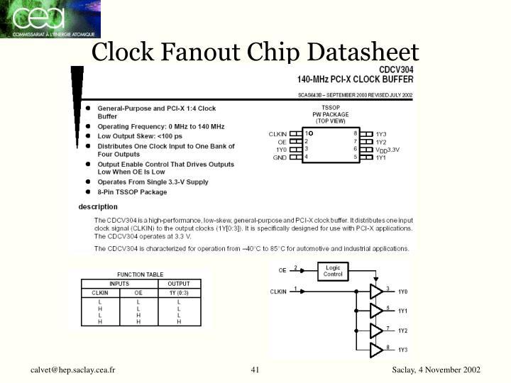 Clock Fanout Chip Datasheet