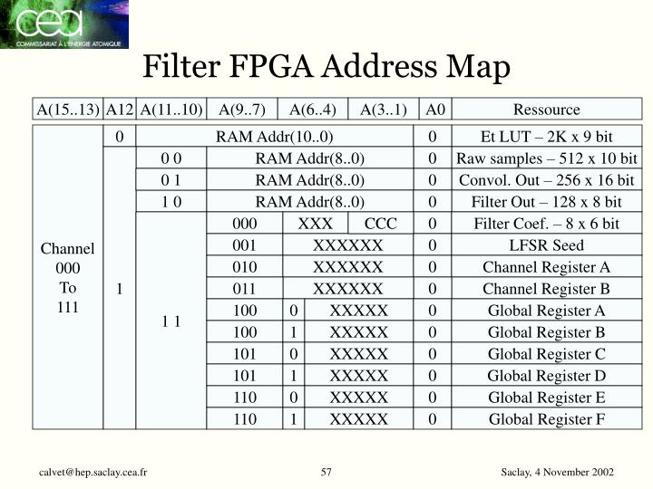 Filter FPGA Address Map