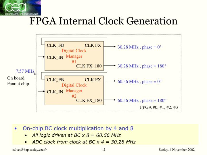 FPGA Internal Clock Generation