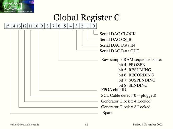 Global Register C