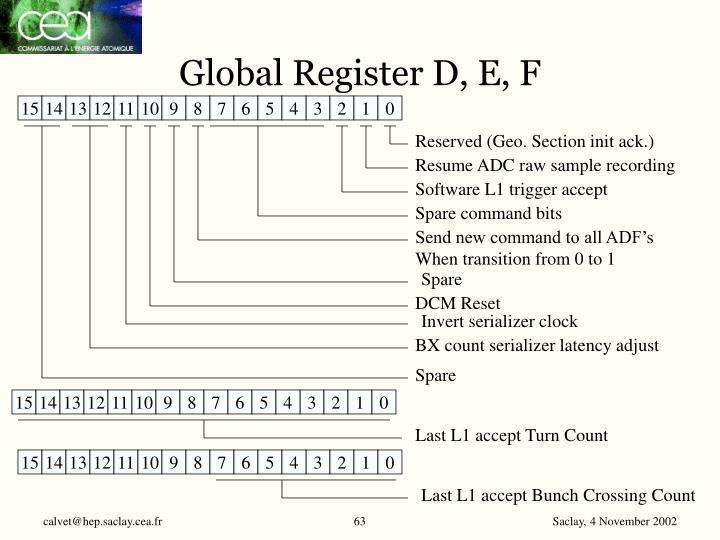 Global Register D, E, F