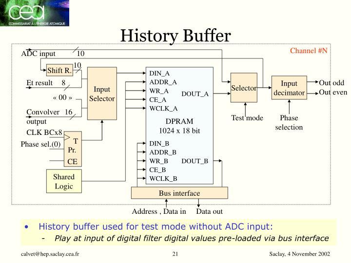History Buffer
