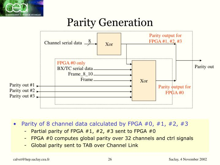 Parity Generation
