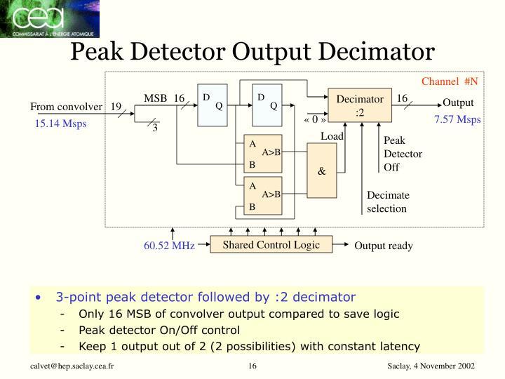 Peak Detector Output Decimator