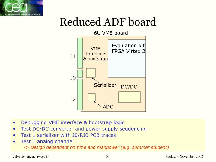 Reduced ADF board