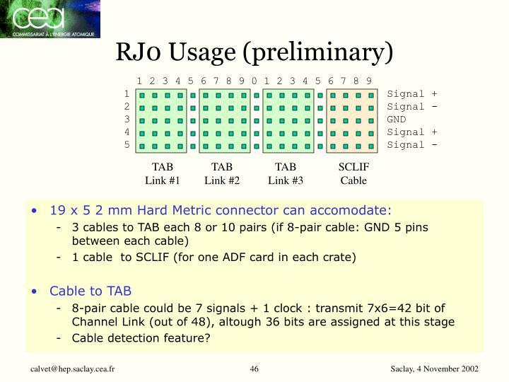 RJ0 Usage (preliminary)