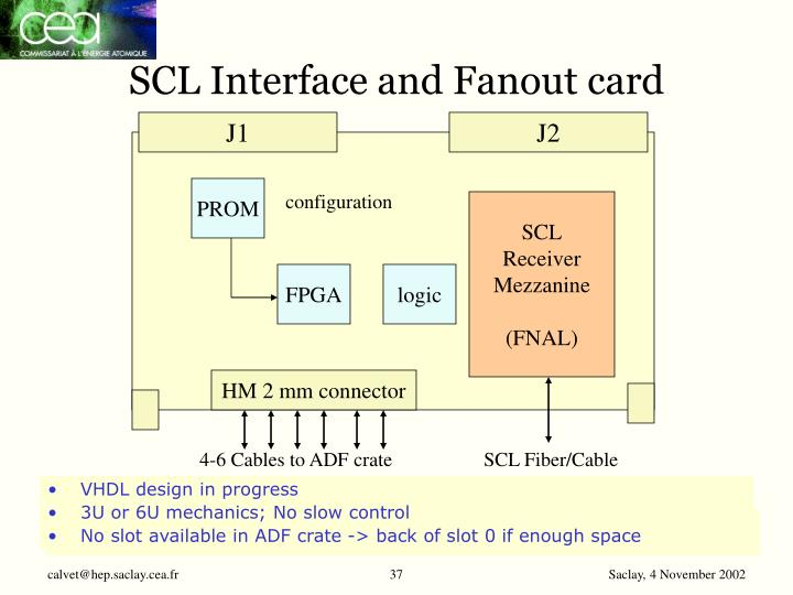 SCL Interface and Fanout card