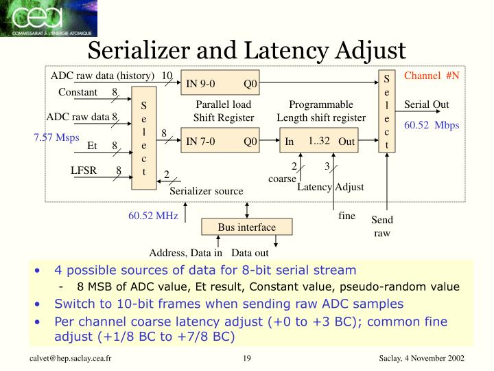 Serializer and Latency Adjust