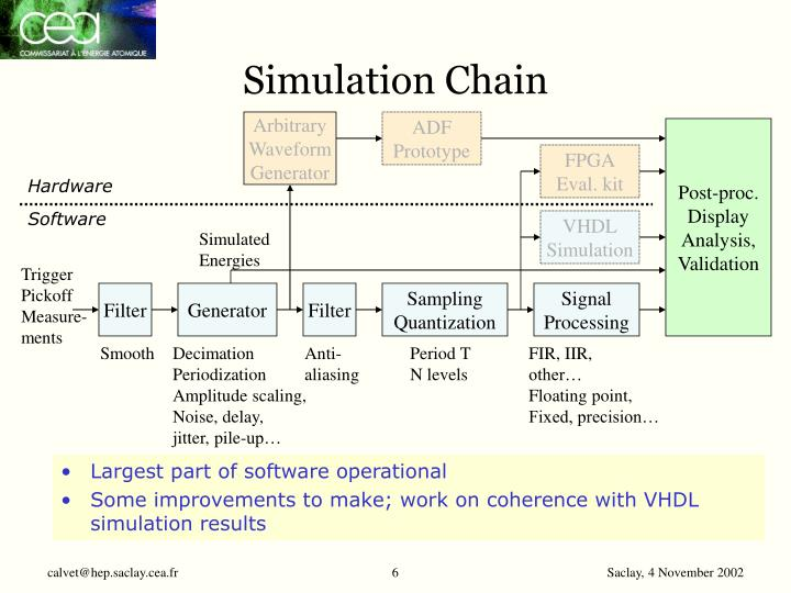 Simulation Chain