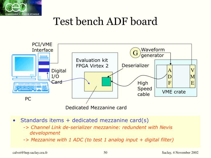 Test bench ADF board