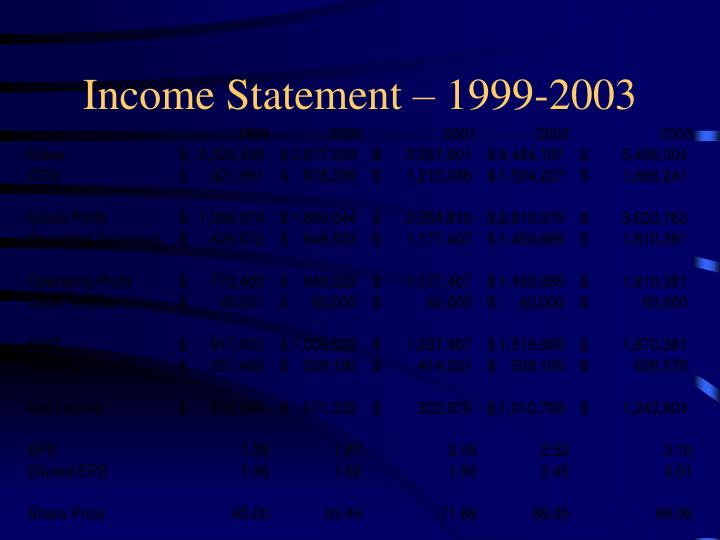Income Statement – 1999-2003