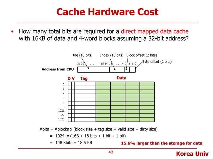 Cache Hardware Cost