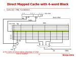 direct mapped cache with 4 word block