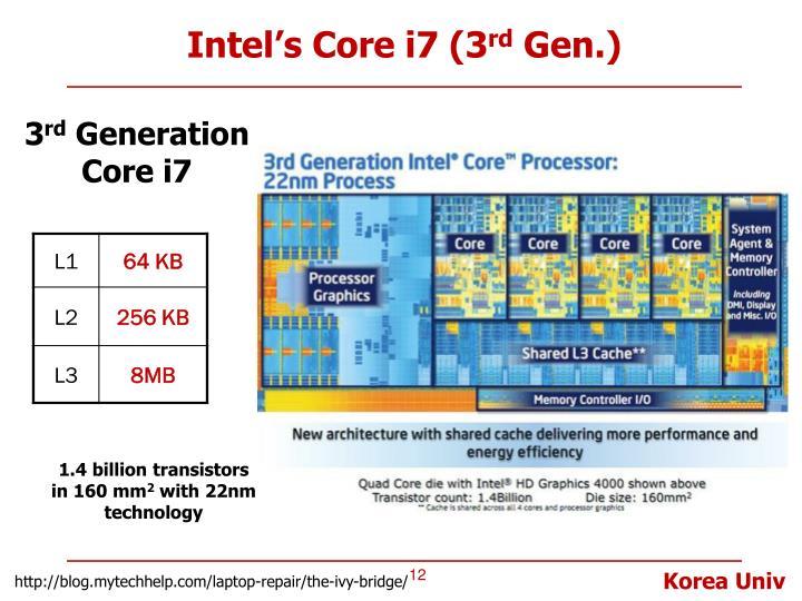 Intel's Core i7 (3