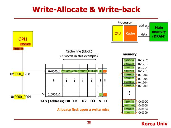 Write-Allocate & Write-back