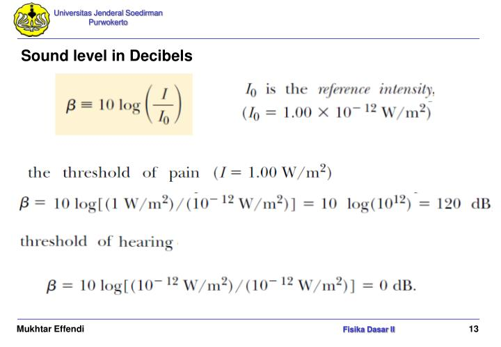 Sound level in Decibels