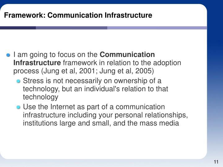Framework: Communication Infrastructure