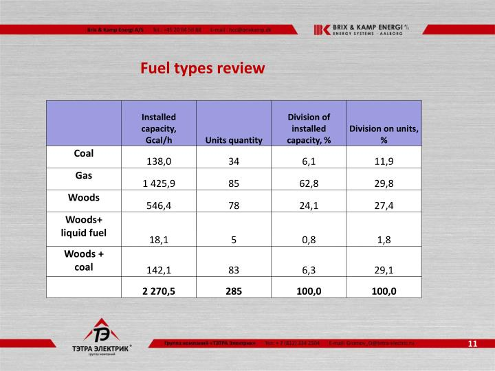 Fuel types review