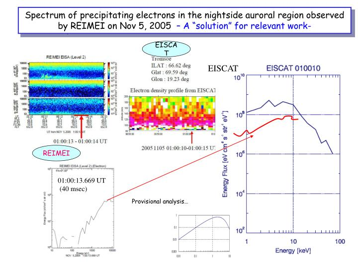 Spectrum of precipitating electrons in the nightside auroral region observed by REIMEI on Nov 5, 2005