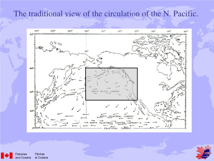 The traditional view of the circulation of the N. Pacific.