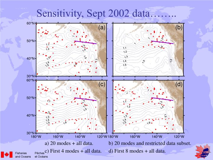 Sensitivity, Sept 2002 data……..
