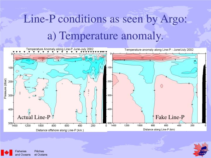 Line-P conditions as seen by Argo: