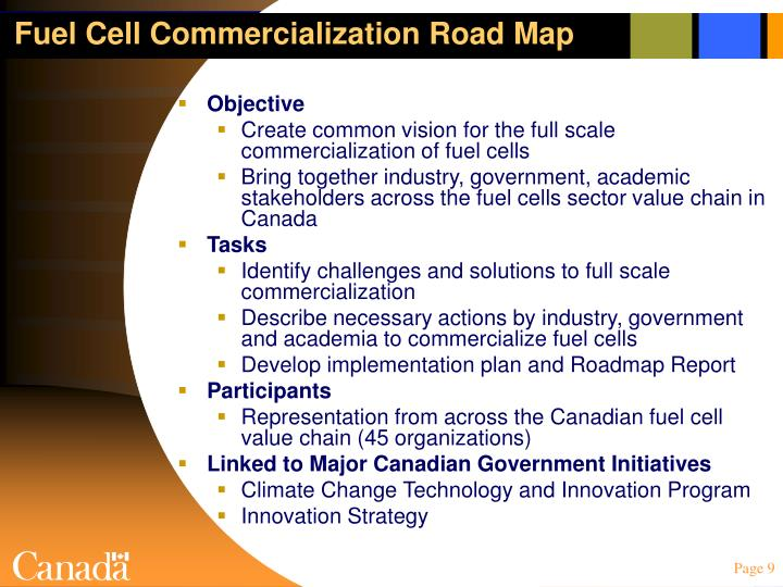 Ppt advancing alternative energy technologies powerpoint for Commercialization roadmap