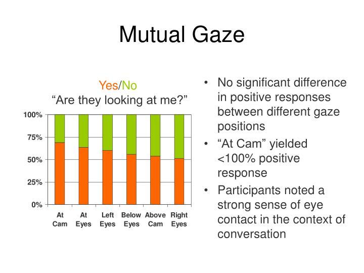 Mutual Gaze