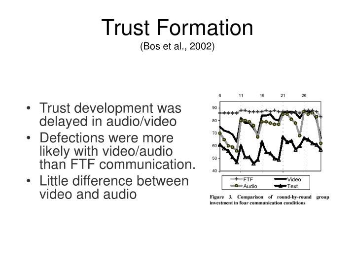 Trust development was delayed in audio/video