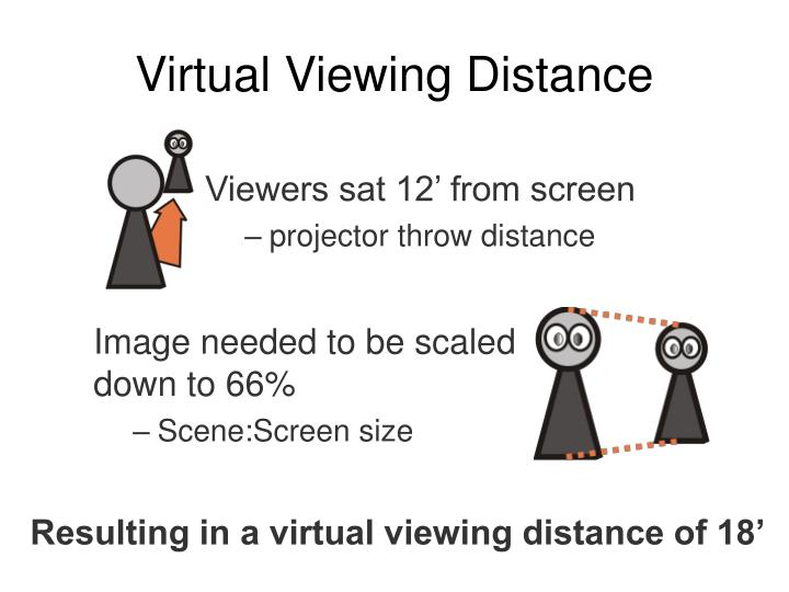 Virtual Viewing Distance
