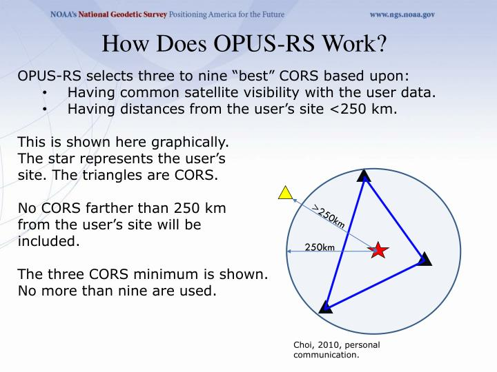 How Does OPUS-RS Work?