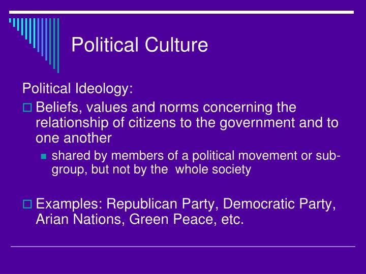 Political Culture