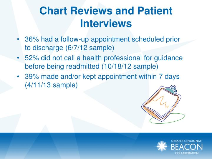 Chart Reviews and Patient Interviews