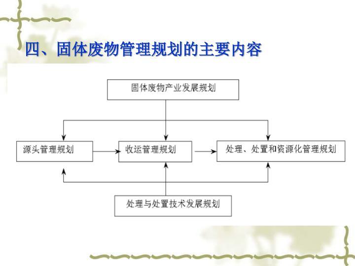 四、固体废物管理规划的主要内容