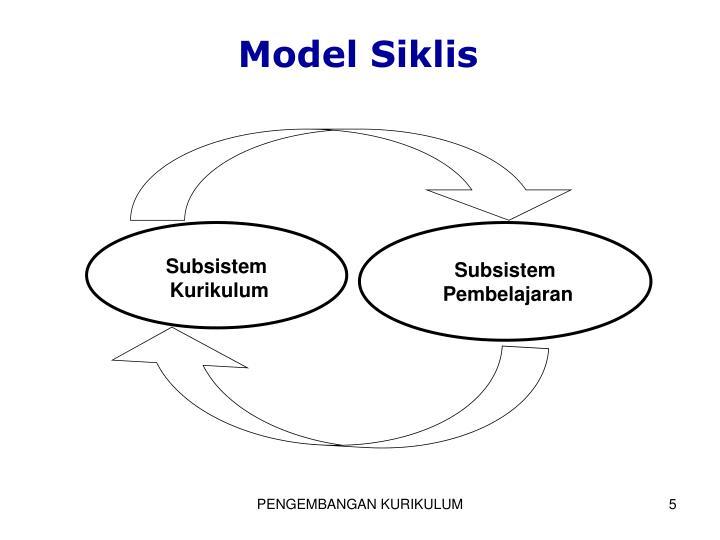 Model Siklis