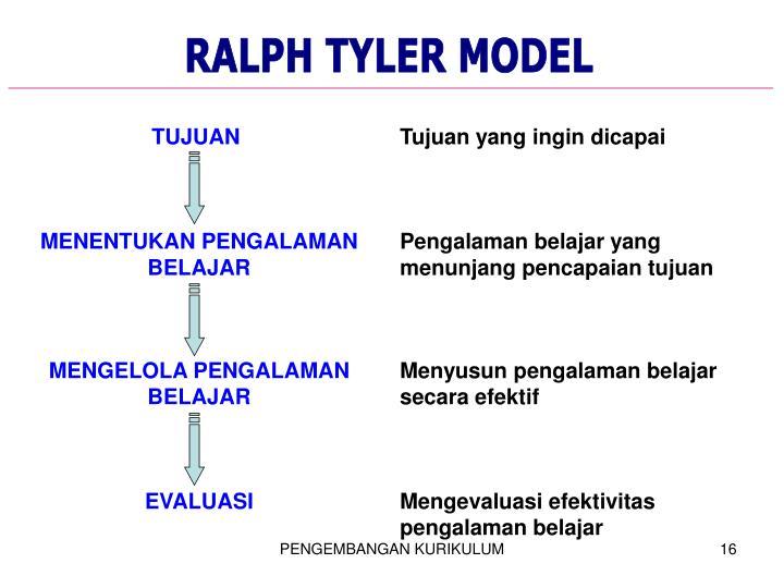 RALPH TYLER MODEL