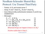 needham schroeder shared key protocol use trusted third party