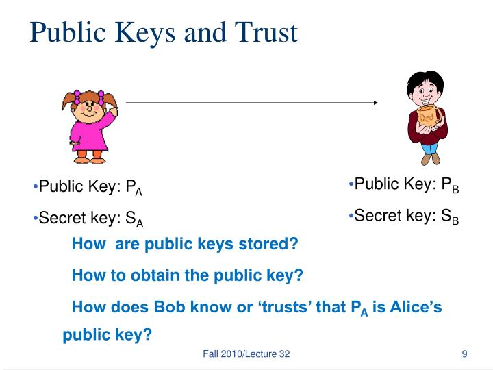 Public Keys and Trust