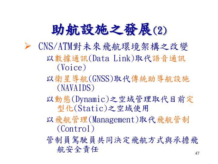 CNS/ATM