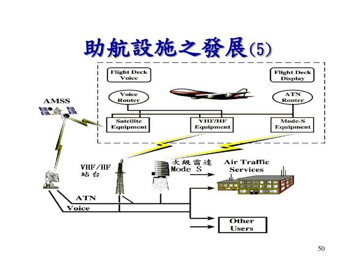 助航設施之發展