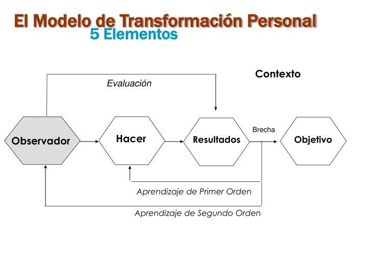 El Modelo de Transformación Personal