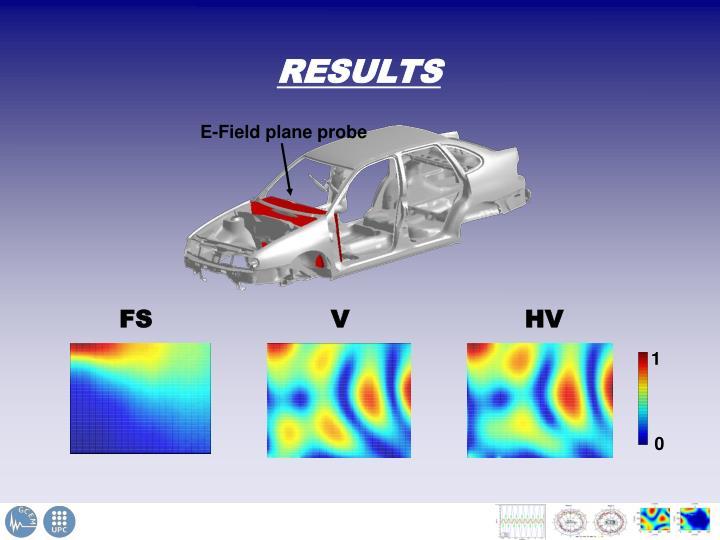 E-Field plane probe