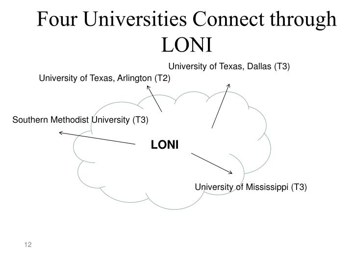Four Universities Connect through LONI