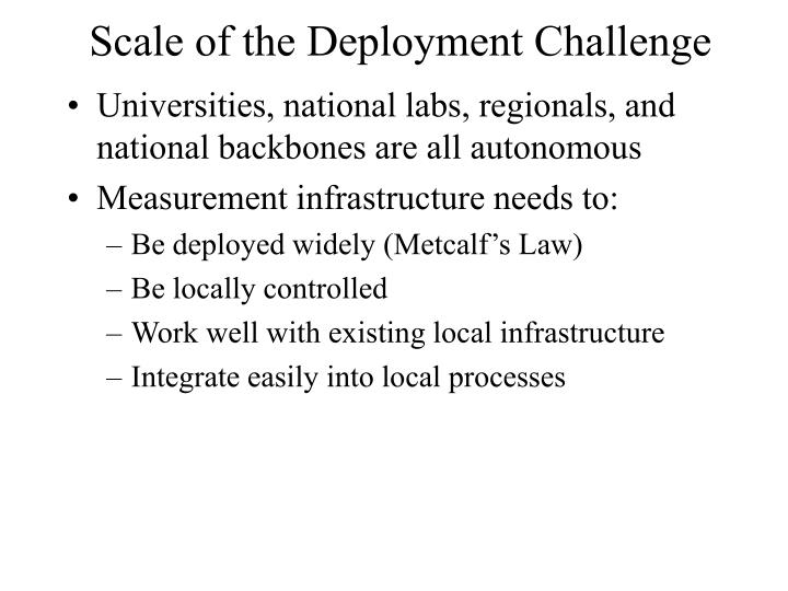 Scale of the Deployment Challenge