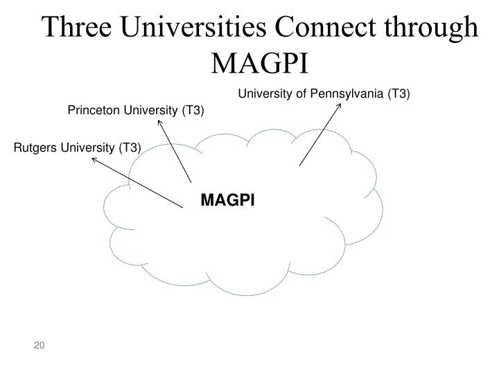 Three Universities Connect through MAGPI