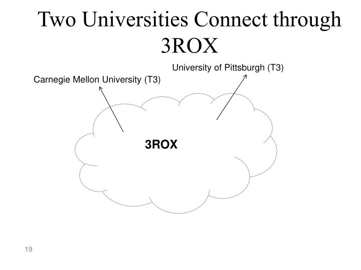 Two Universities Connect through 3ROX