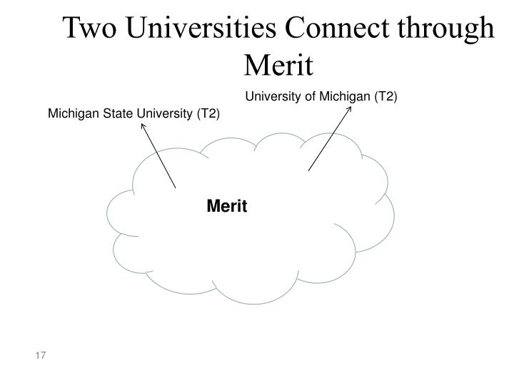 Two Universities Connect through Merit