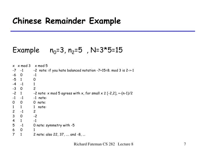Chinese Remainder Example