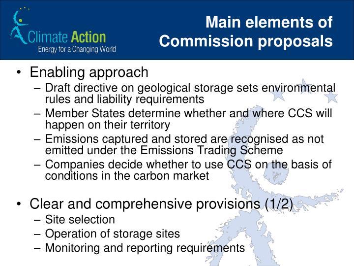 Main elements of Commission proposals