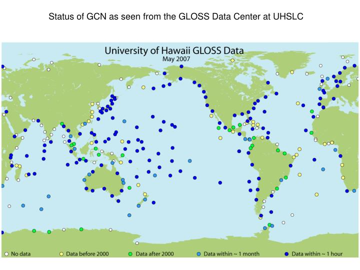 Status of GCN as seen from the GLOSS Data Center at UHSLC